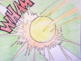 Concept - Wham!